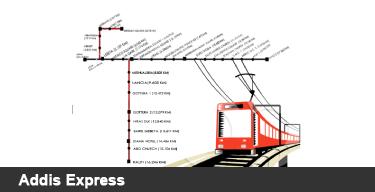 Addis Express railway