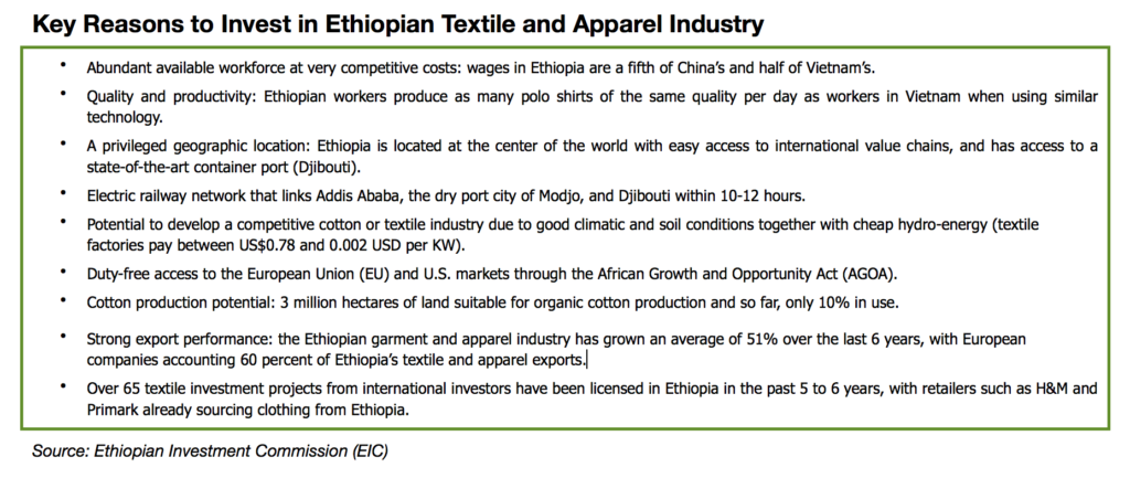 Ethiopia: The Next Hub for World Apparel Investment and Sourcing